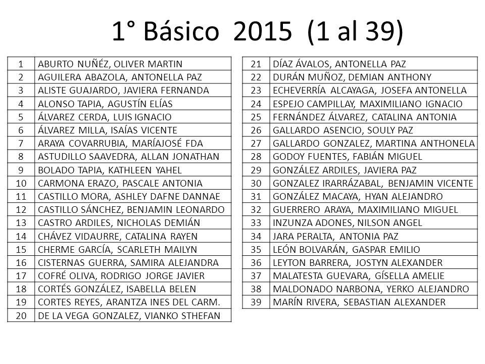 1° Básico 2015 (1 al 39) 1 ABURTO NUÑÉZ, OLIVER MARTIN 2