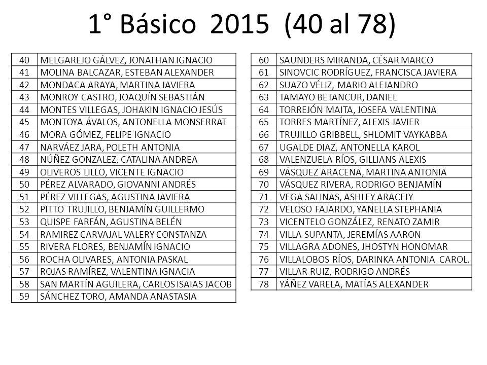 1° Básico 2015 (40 al 78) 40 MELGAREJO GÁLVEZ, JONATHAN IGNACIO 41