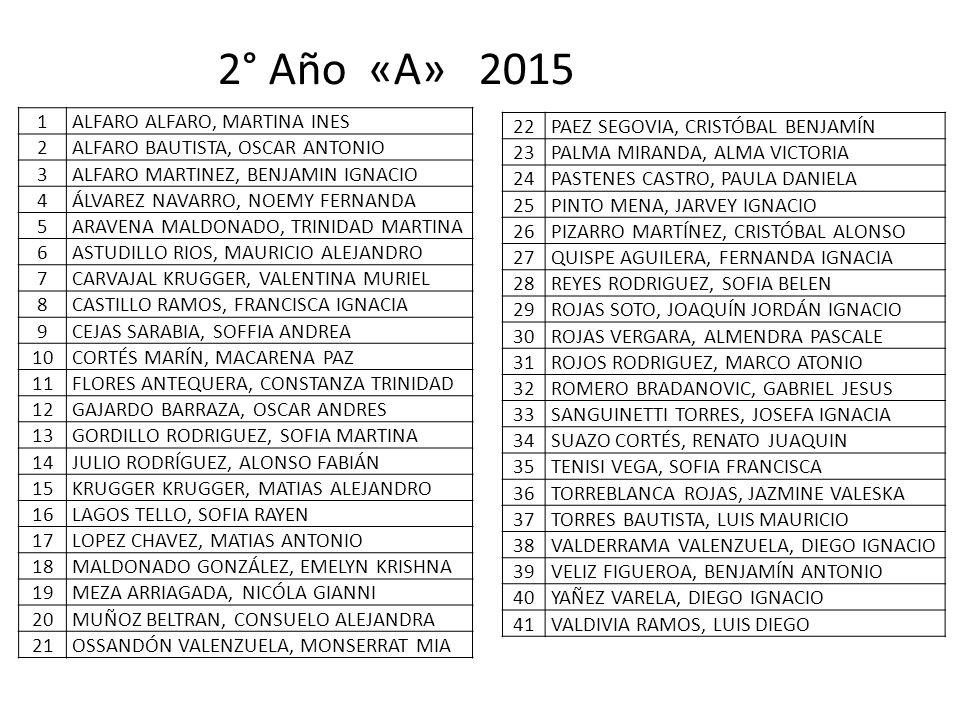 2° Año «A» 2015 1 ALFARO ALFARO, MARTINA INES 2