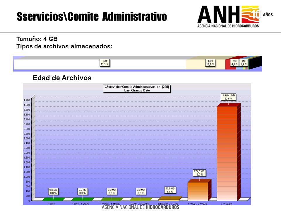 Sservicios\Comite Administrativo
