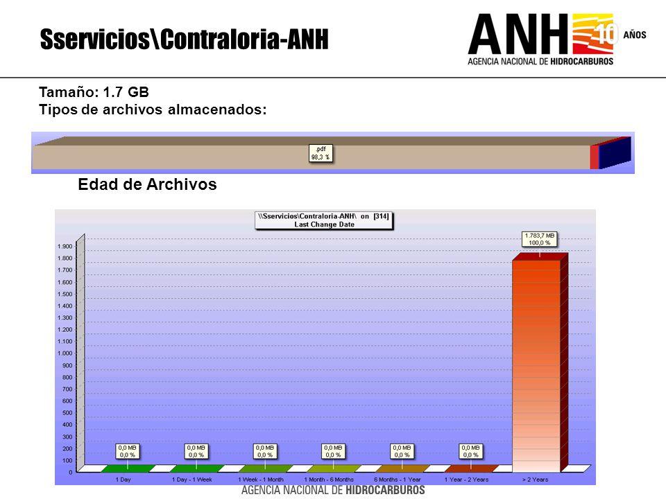 Sservicios\Contraloria-ANH