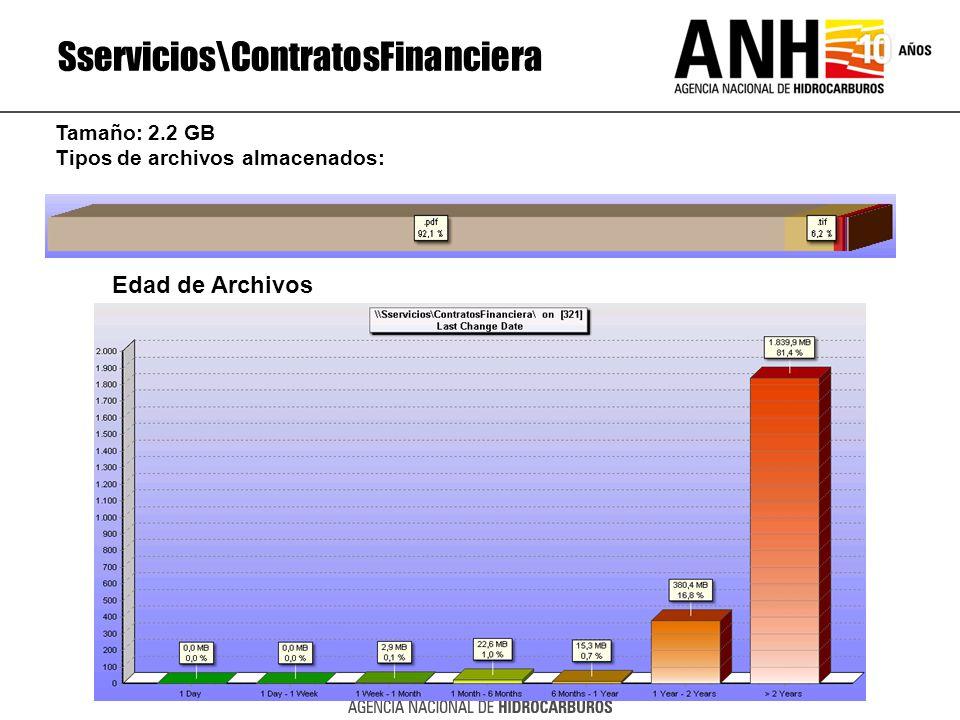 Sservicios\ContratosFinanciera