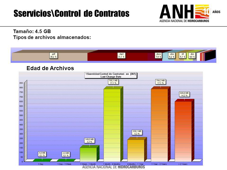 Sservicios\Control de Contratos