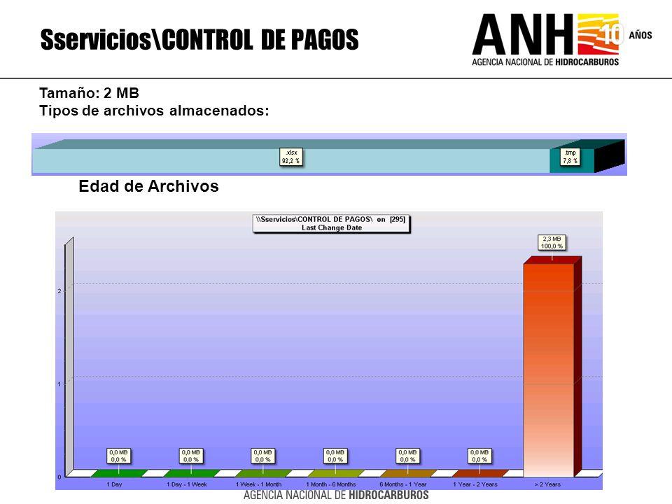 Sservicios\CONTROL DE PAGOS