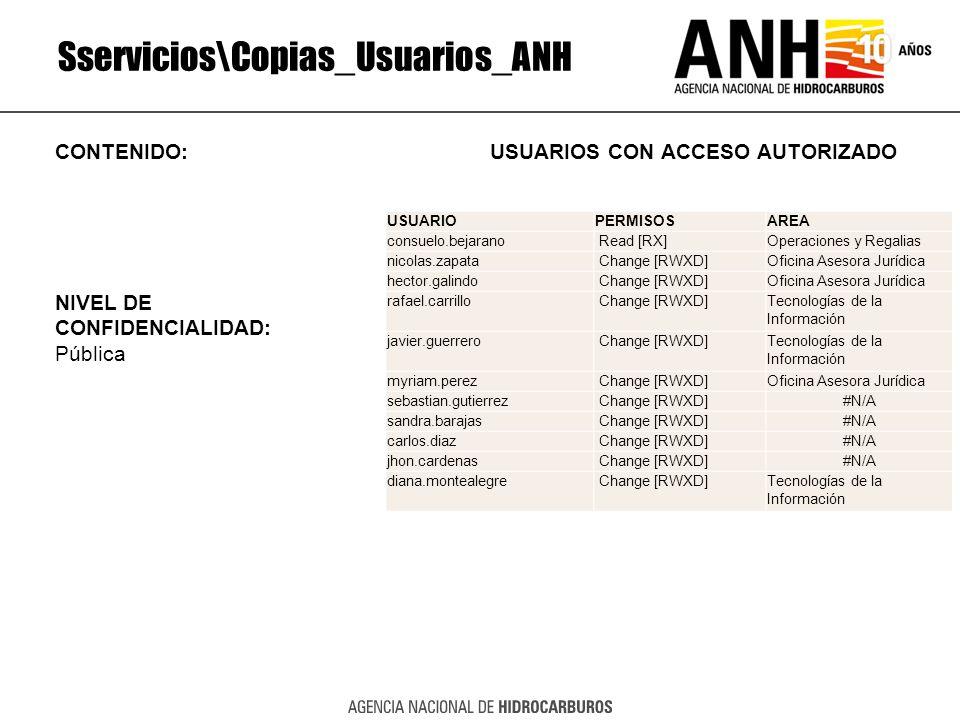Sservicios\Copias_Usuarios_ANH