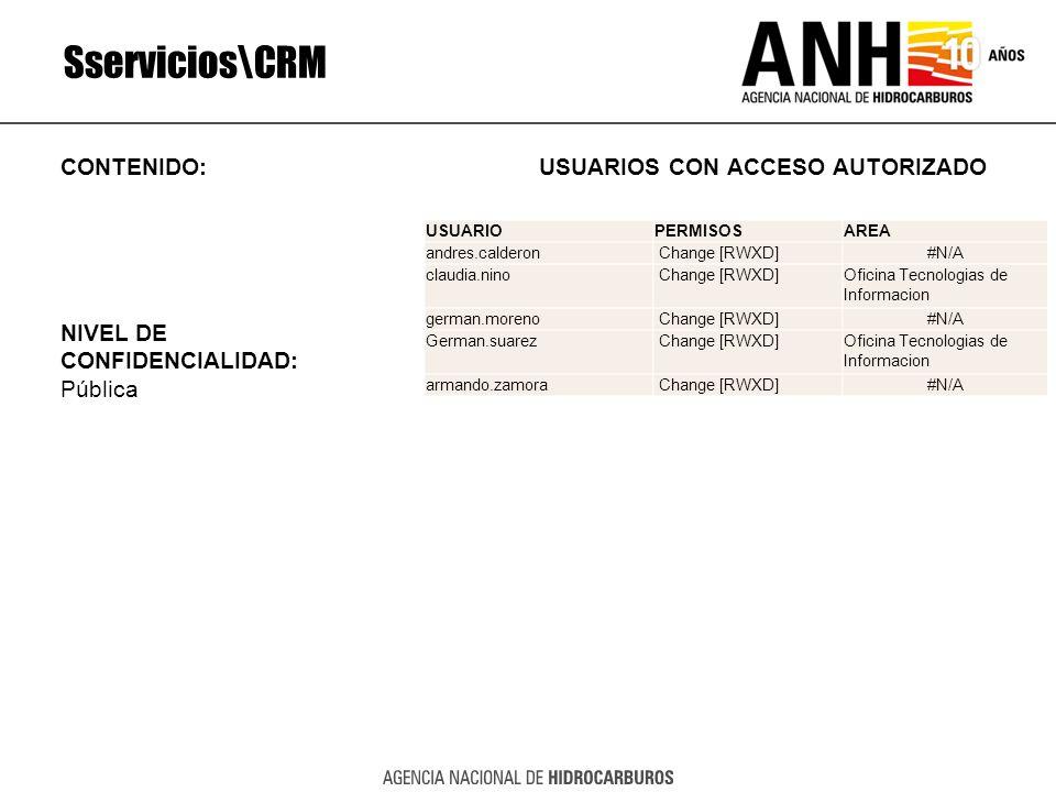 Sservicios\CRM CONTENIDO: USUARIOS CON ACCESO AUTORIZADO NIVEL DE
