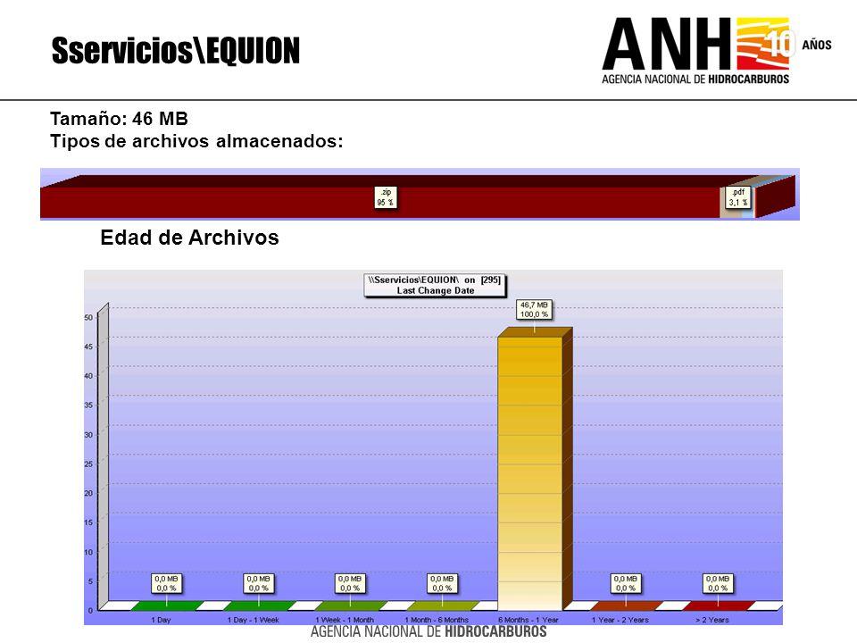Sservicios\EQUION Edad de Archivos Tamaño: 46 MB