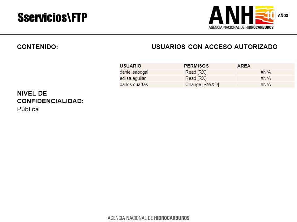 Sservicios\FTP CONTENIDO: USUARIOS CON ACCESO AUTORIZADO NIVEL DE