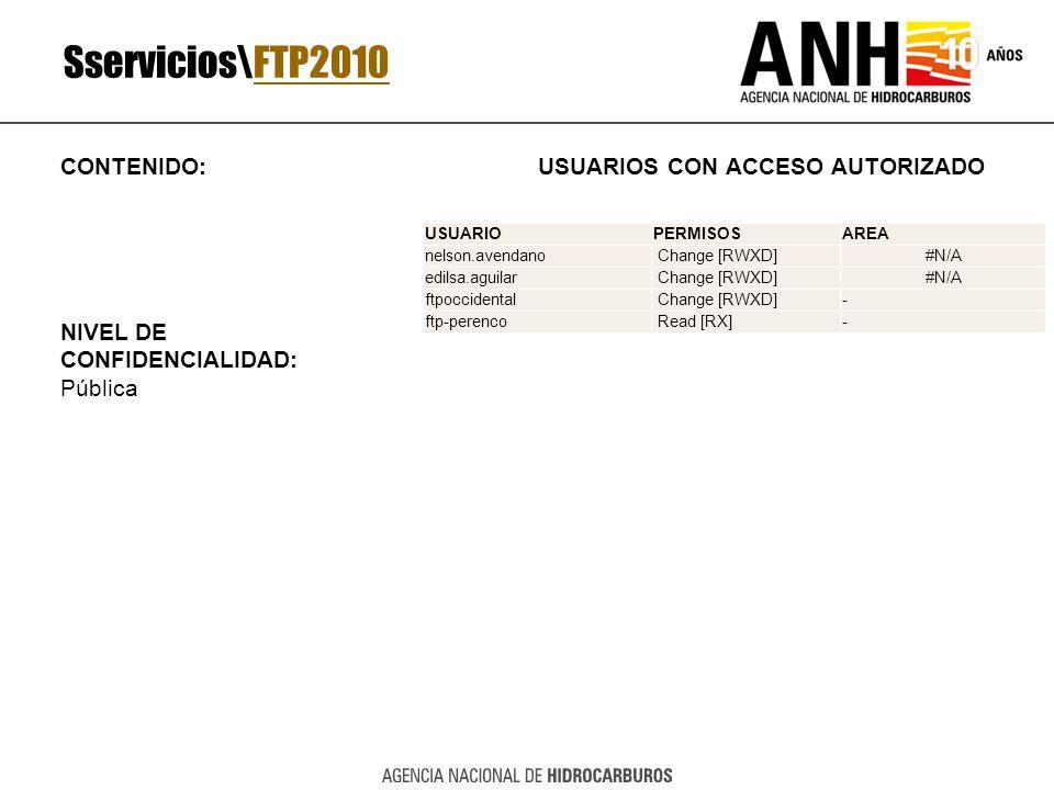 Sservicios\FTP2010 CONTENIDO: USUARIOS CON ACCESO AUTORIZADO NIVEL DE