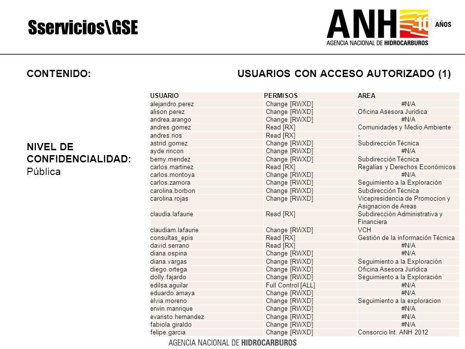 Sservicios\GSE CONTENIDO: USUARIOS CON ACCESO AUTORIZADO (1) NIVEL DE