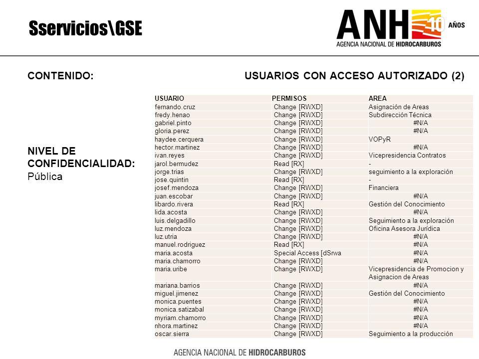 Sservicios\GSE CONTENIDO: USUARIOS CON ACCESO AUTORIZADO (2) NIVEL DE