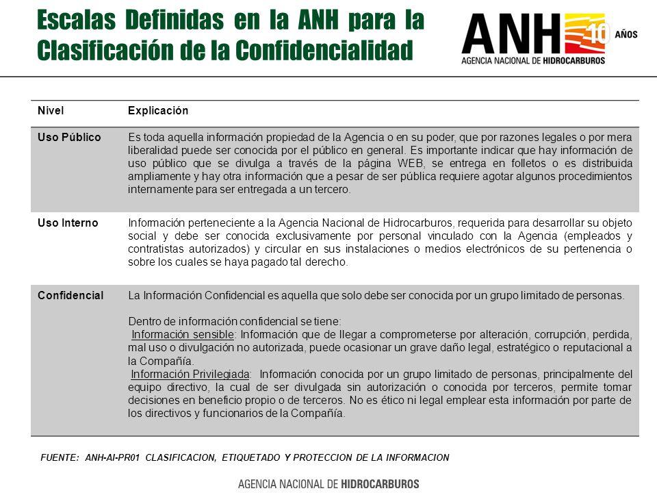 Escalas Definidas en la ANH para la