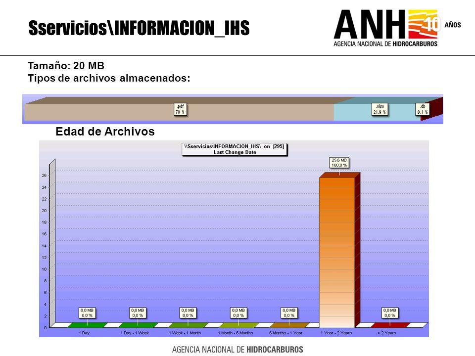 Sservicios\INFORMACION_IHS