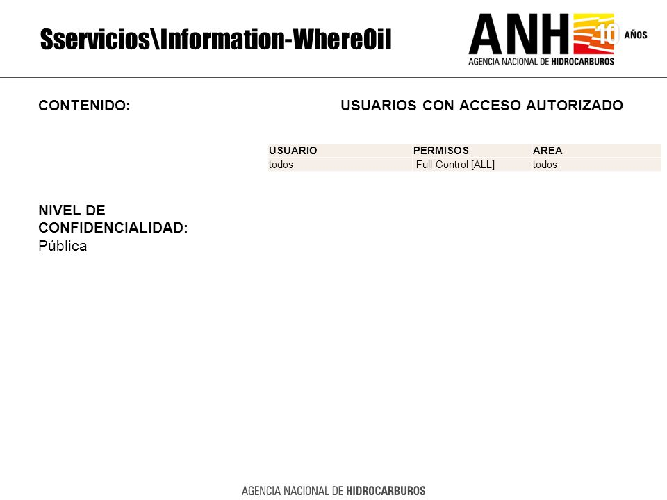 Sservicios\Information-WhereOil