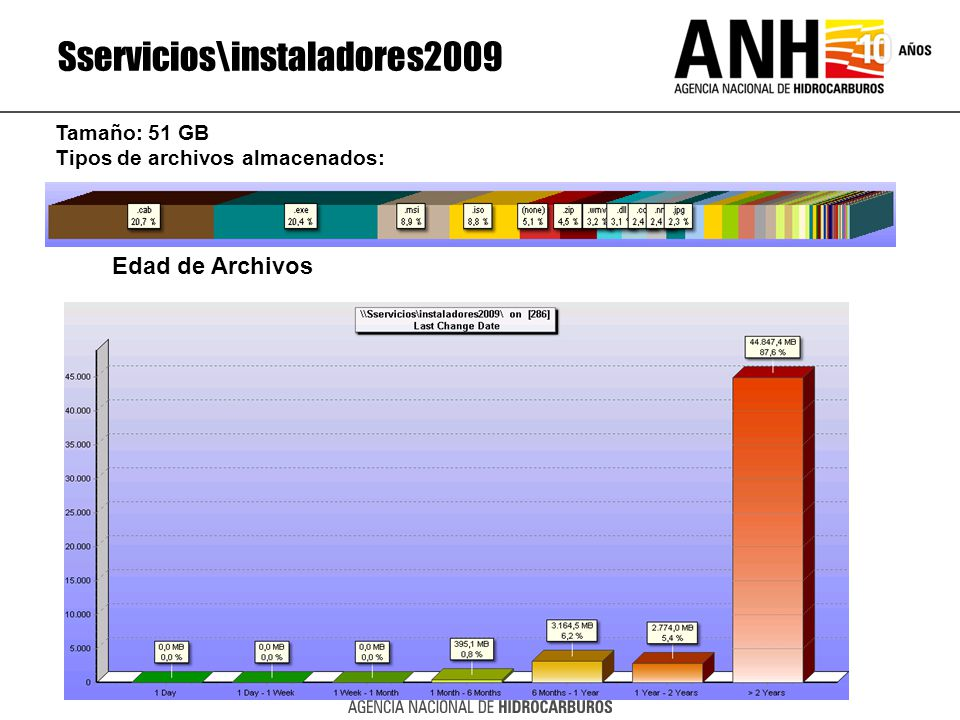 Sservicios\instaladores2009