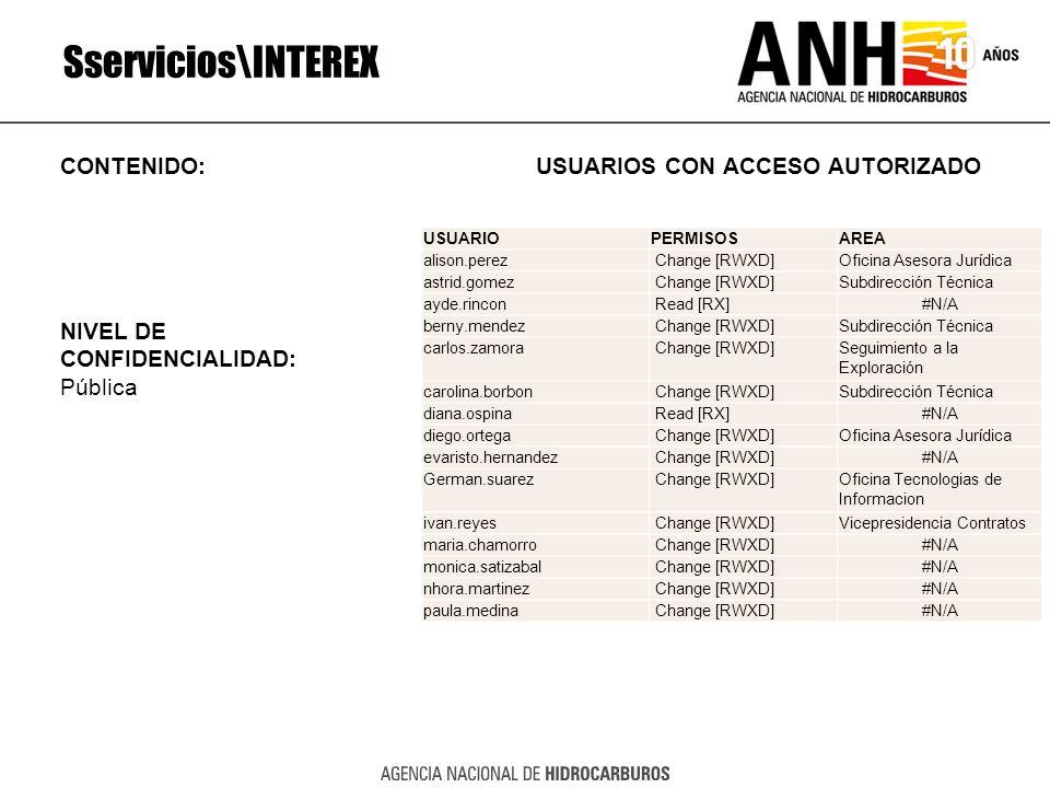 Sservicios\INTEREX CONTENIDO: USUARIOS CON ACCESO AUTORIZADO NIVEL DE
