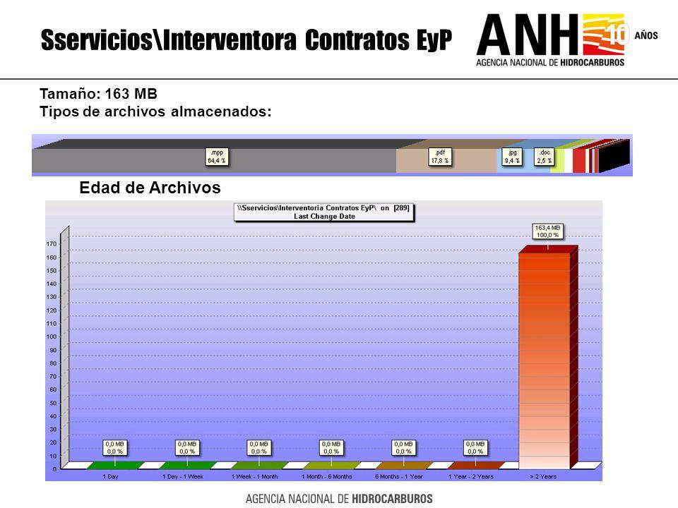 Sservicios\Interventora Contratos EyP