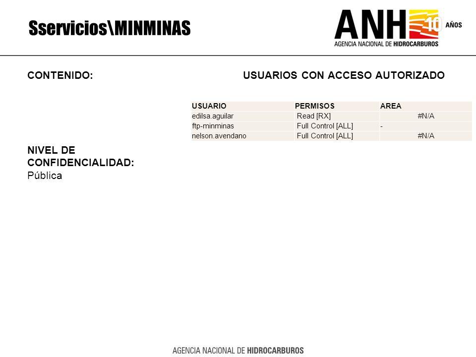Sservicios\MINMINAS CONTENIDO: USUARIOS CON ACCESO AUTORIZADO NIVEL DE