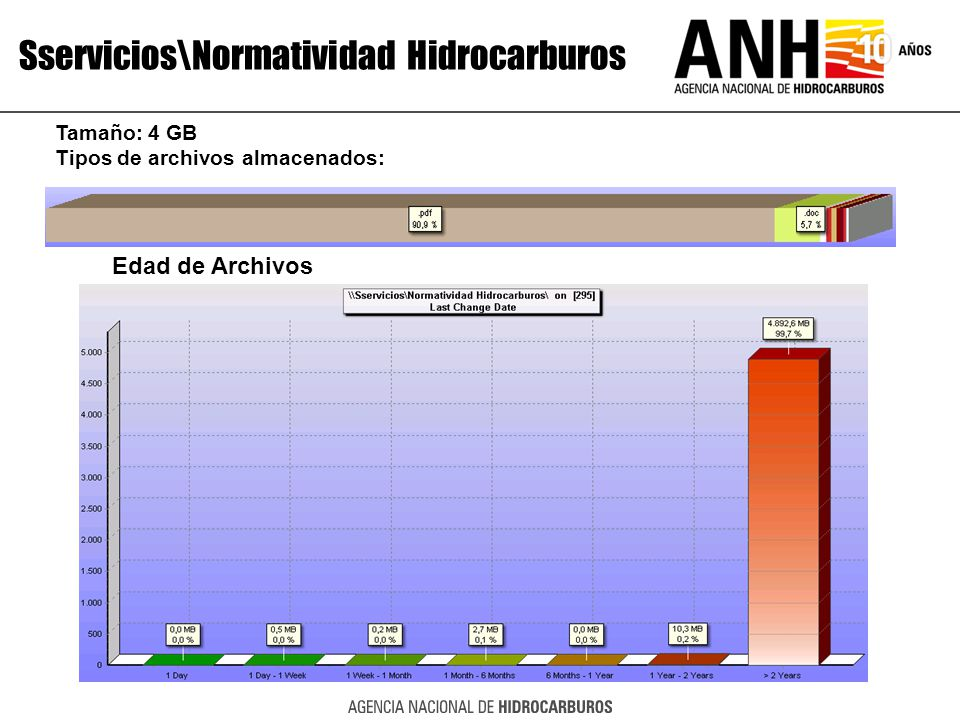 Sservicios\Normatividad Hidrocarburos
