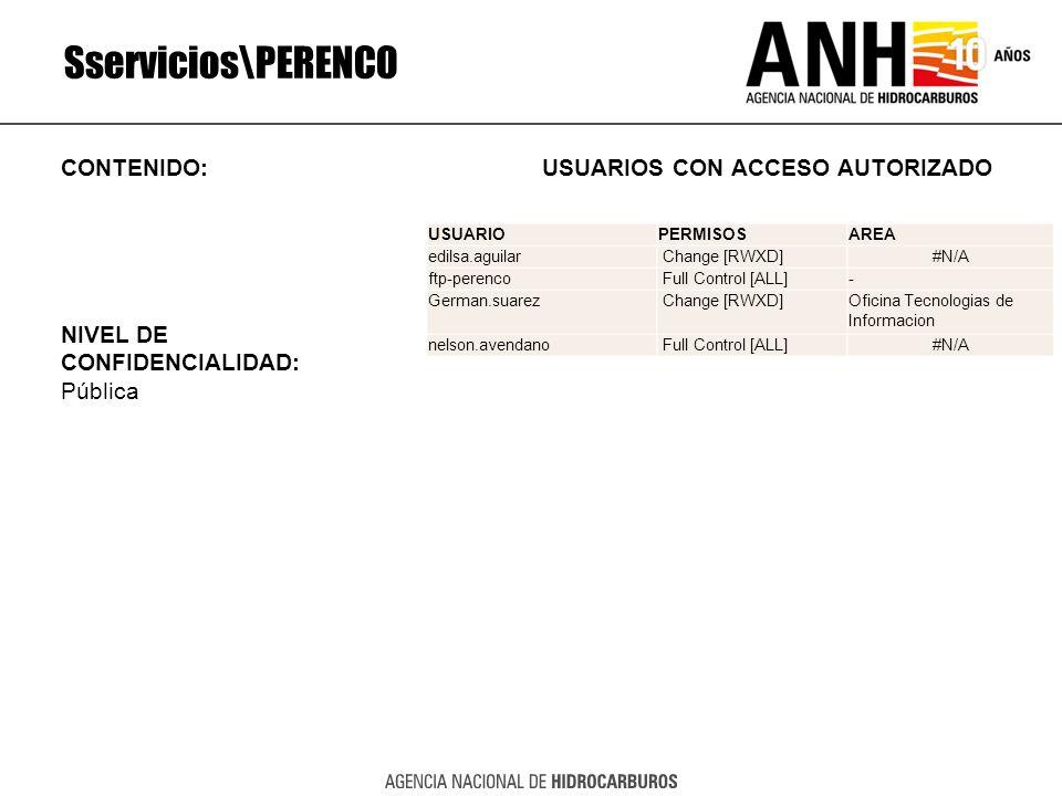 Sservicios\PERENCO CONTENIDO: USUARIOS CON ACCESO AUTORIZADO NIVEL DE