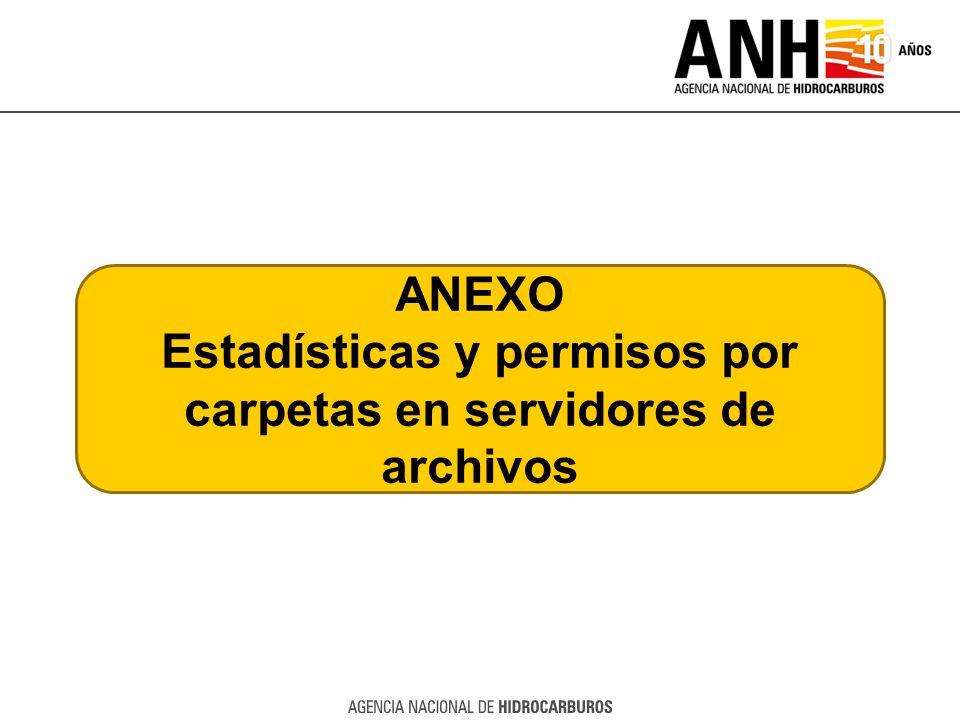 Estadísticas y permisos por carpetas en servidores de archivos