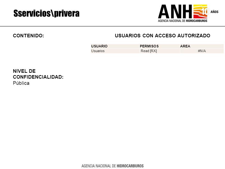 Sservicios\privera CONTENIDO: USUARIOS CON ACCESO AUTORIZADO NIVEL DE