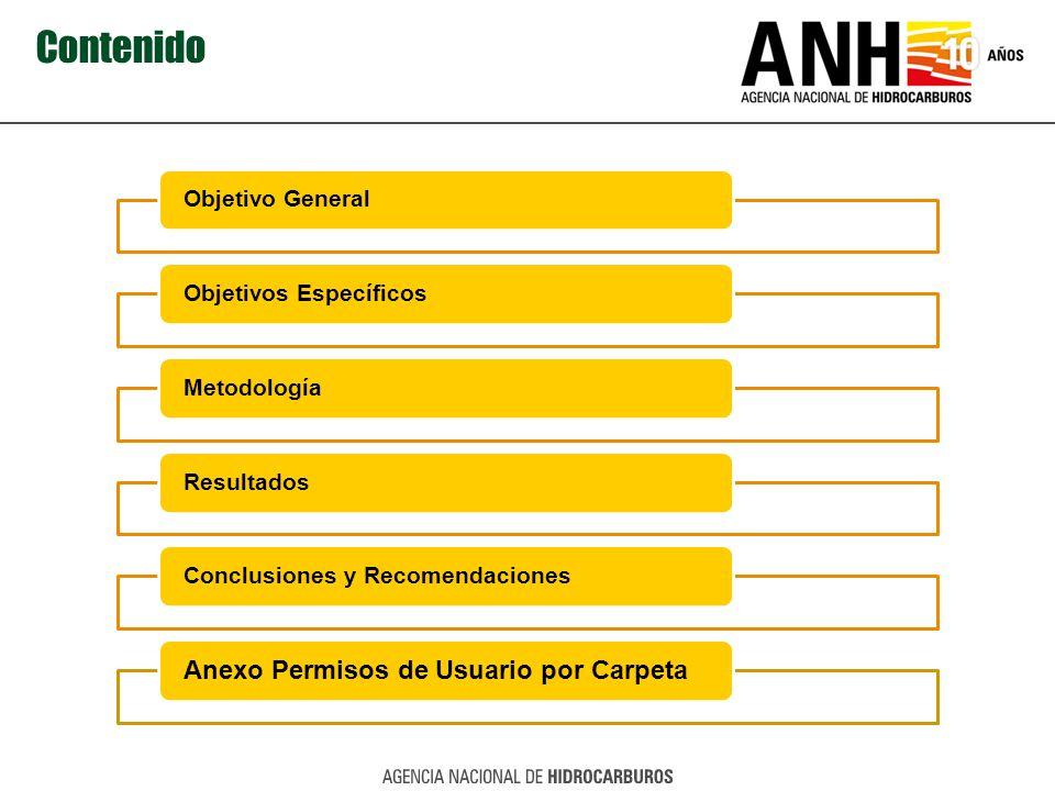 Contenido Anexo Permisos de Usuario por Carpeta Objetivo General