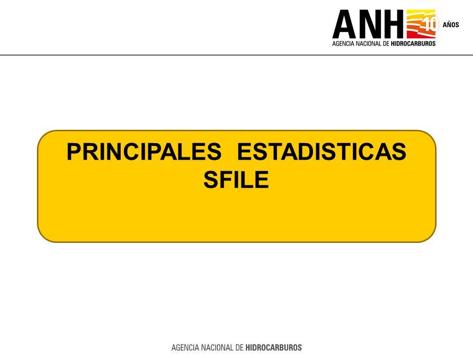 PRINCIPALES ESTADISTICAS SFILE