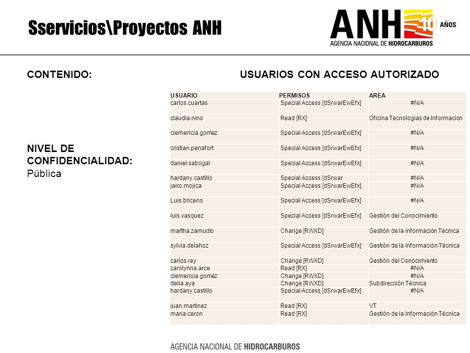 Sservicios\Proyectos ANH