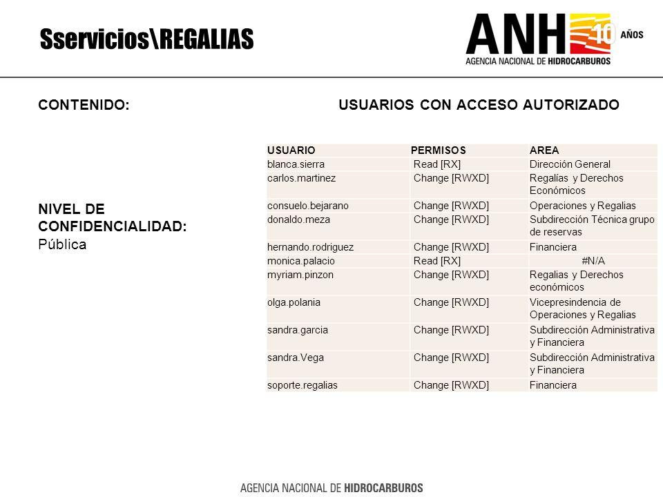 Sservicios\REGALIAS CONTENIDO: USUARIOS CON ACCESO AUTORIZADO NIVEL DE