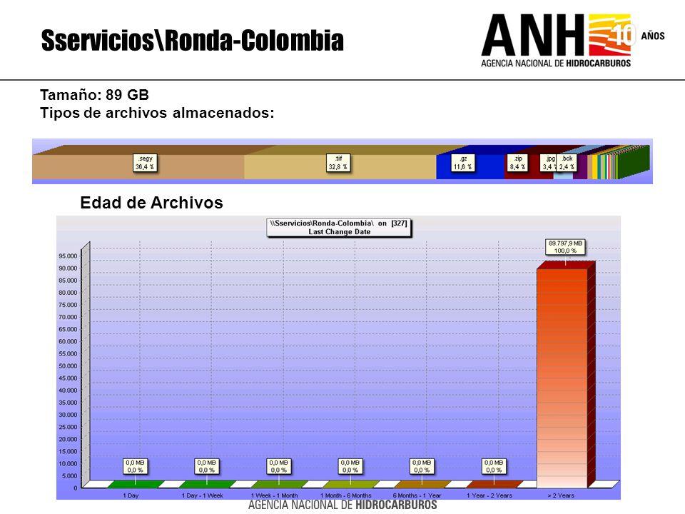 Sservicios\Ronda-Colombia