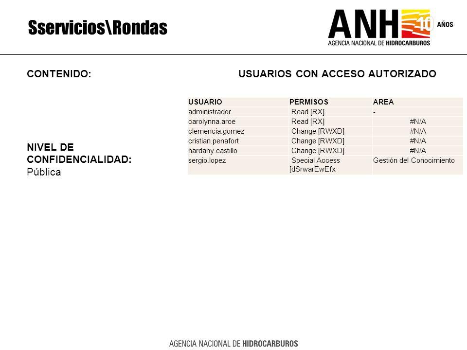 Sservicios\Rondas CONTENIDO: USUARIOS CON ACCESO AUTORIZADO NIVEL DE