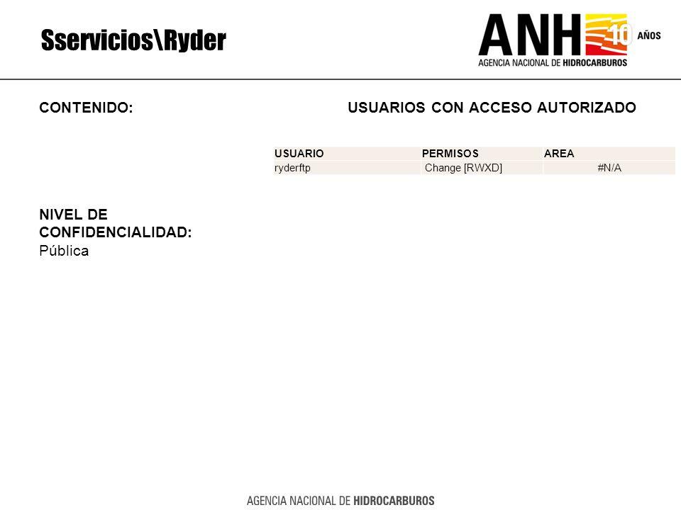 Sservicios\Ryder CONTENIDO: USUARIOS CON ACCESO AUTORIZADO NIVEL DE