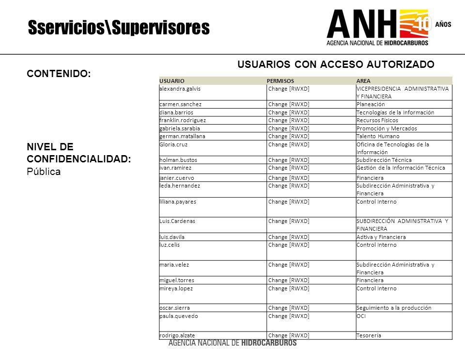 Sservicios\Supervisores