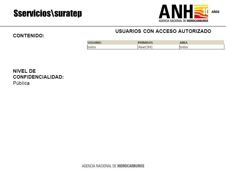 Sservicios\suratep USUARIOS CON ACCESO AUTORIZADO CONTENIDO: NIVEL DE