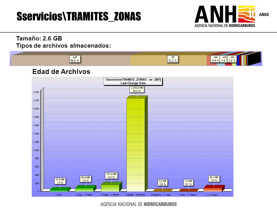 Sservicios\TRAMITES_ZONAS