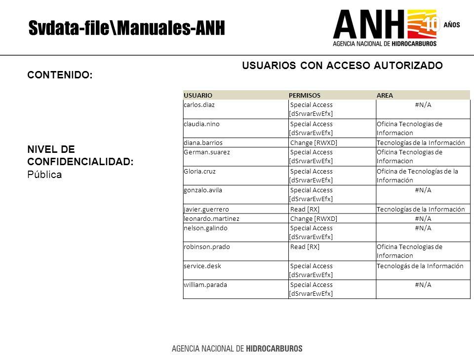 Svdata-file\Manuales-ANH