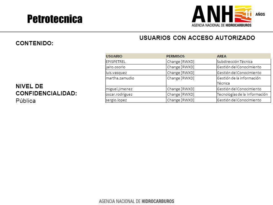 Petrotecnica USUARIOS CON ACCESO AUTORIZADO CONTENIDO: NIVEL DE