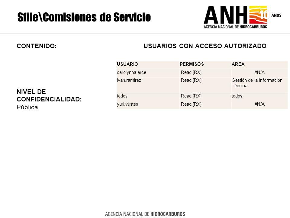 Sfile\Comisiones de Servicio