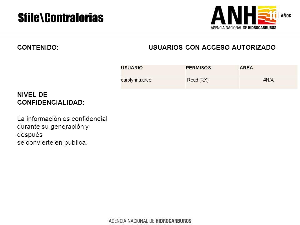 Sfile\Contralorias CONTENIDO: USUARIOS CON ACCESO AUTORIZADO NIVEL DE