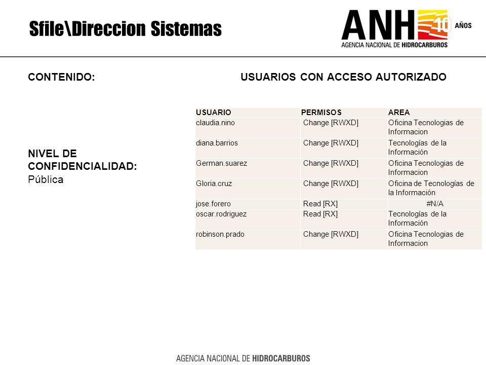 Sfile\Direccion Sistemas