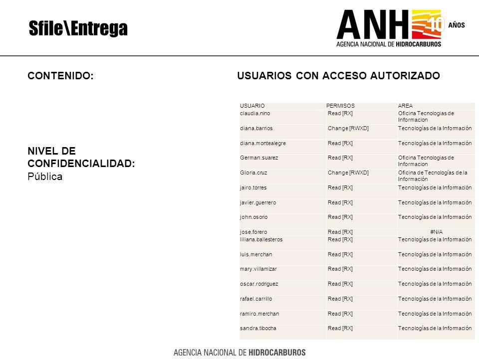 Sfile\Entrega CONTENIDO: USUARIOS CON ACCESO AUTORIZADO NIVEL DE