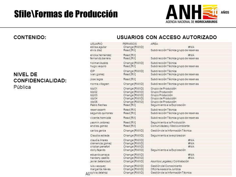 Sfile\Formas de Producción
