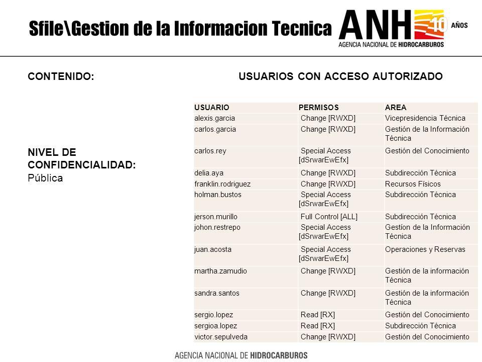 Sfile\Gestion de la Informacion Tecnica