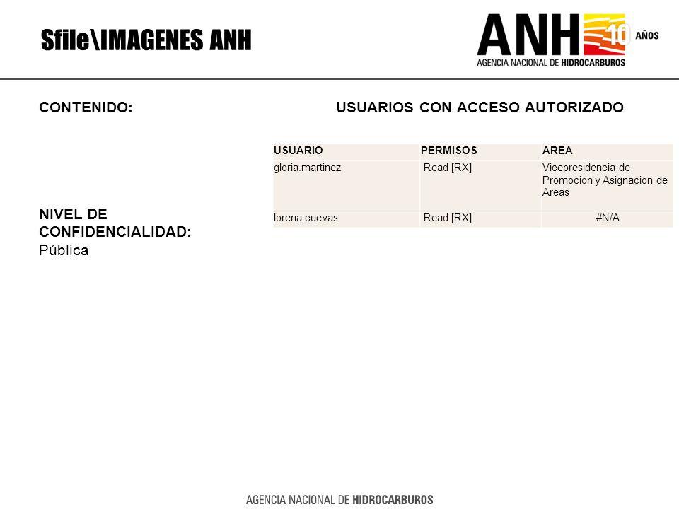 Sfile\IMAGENES ANH CONTENIDO: USUARIOS CON ACCESO AUTORIZADO NIVEL DE