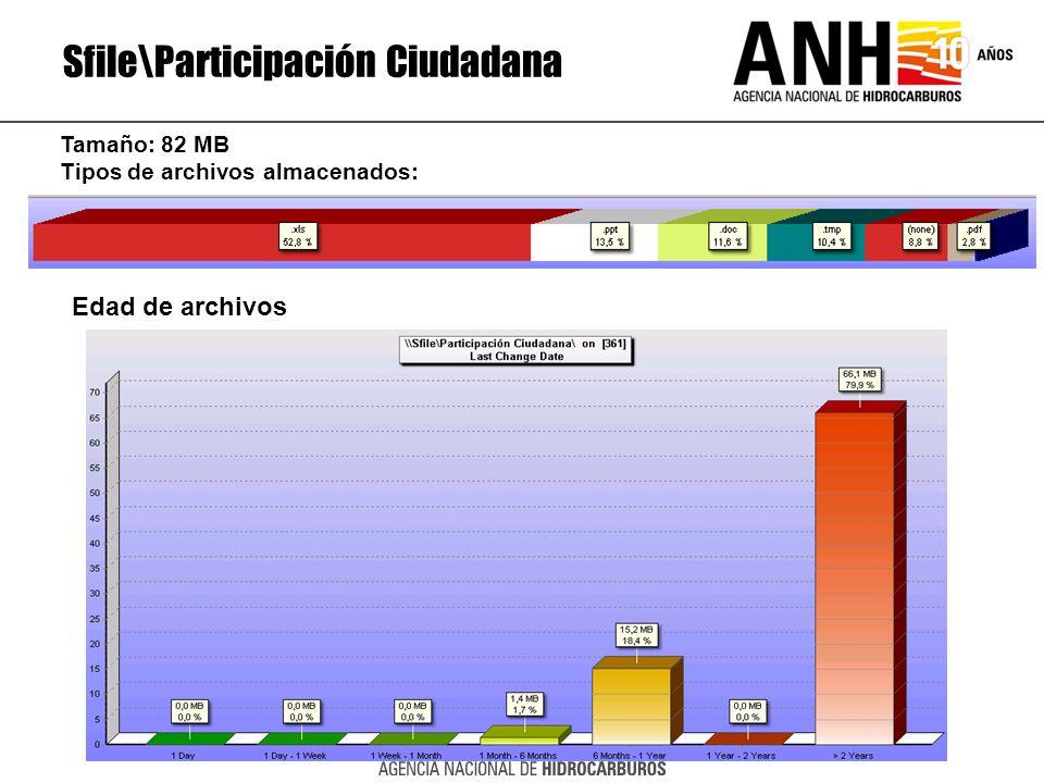 Sfile\Participación Ciudadana