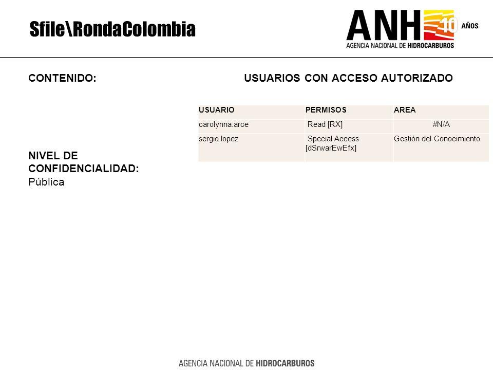 Sfile\RondaColombia CONTENIDO: USUARIOS CON ACCESO AUTORIZADO NIVEL DE