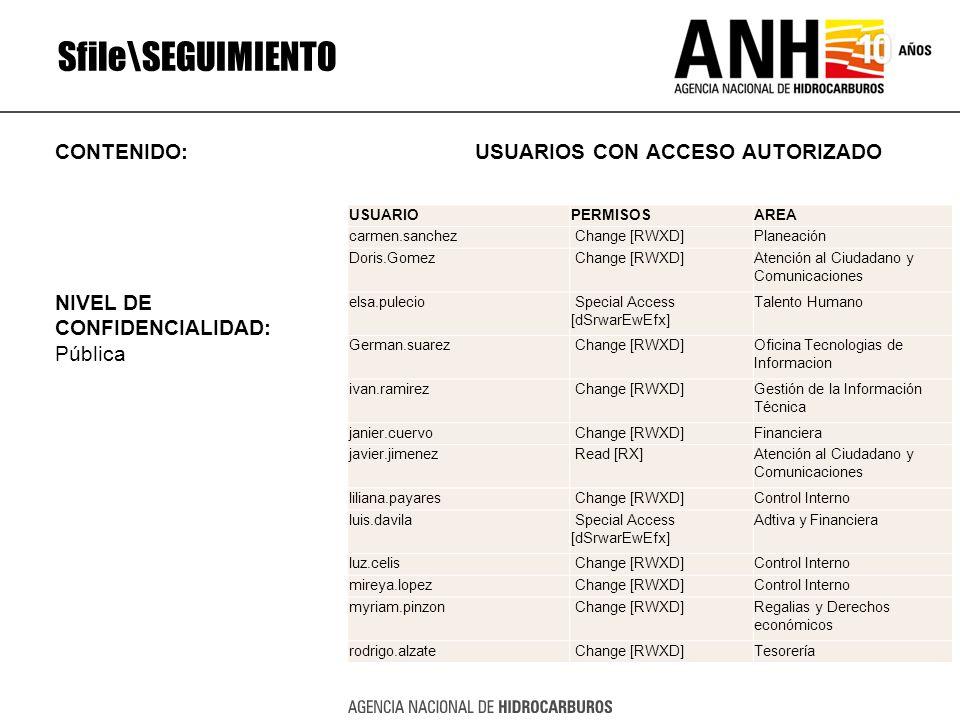 Sfile\SEGUIMIENTO CONTENIDO: USUARIOS CON ACCESO AUTORIZADO NIVEL DE