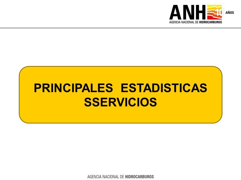 PRINCIPALES ESTADISTICAS SSERVICIOS