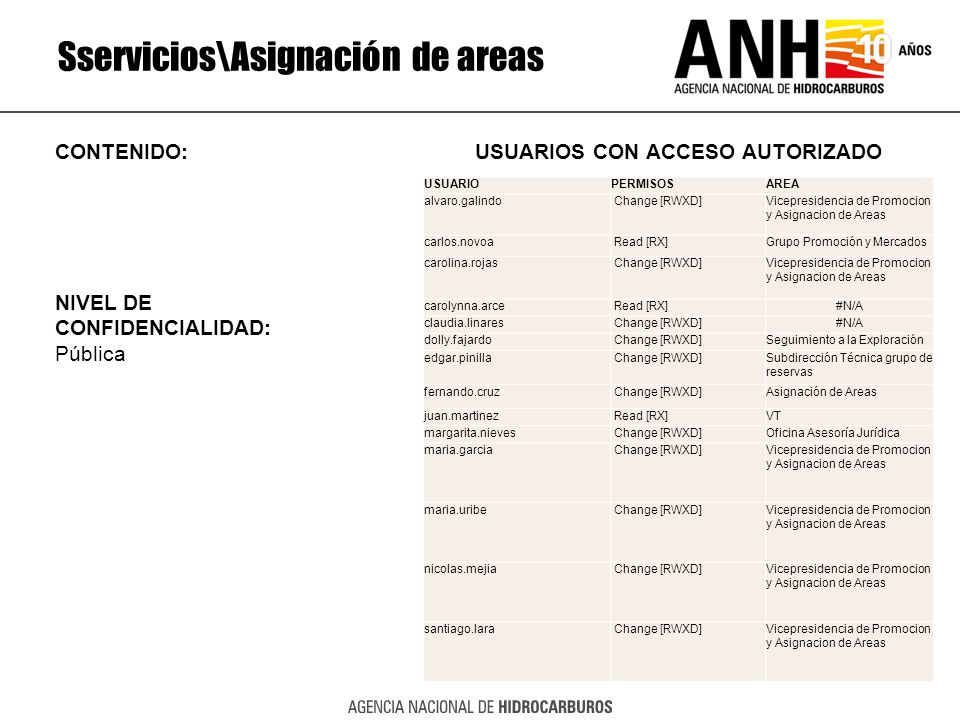 Sservicios\Asignación de areas